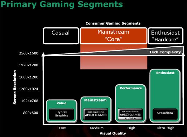 AMD-Mainstream-segment Polaris 10