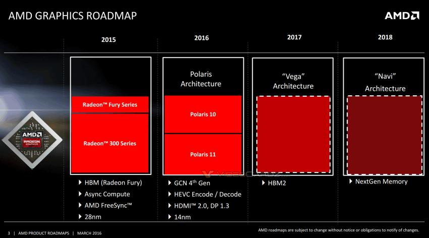 AMD-Radeon-2016-2017- Polaris 10