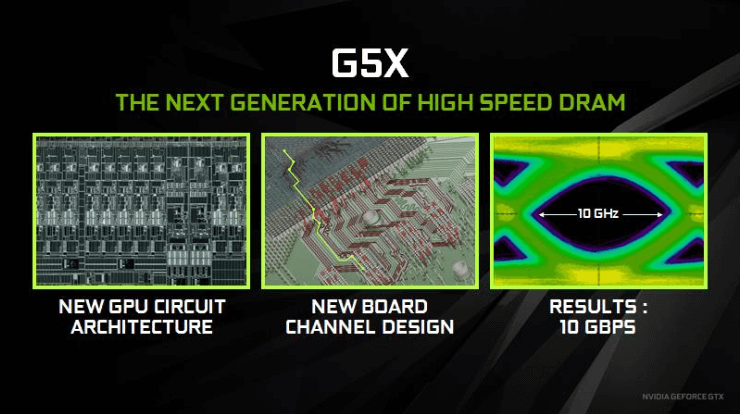 NVIDIA GeForce GTX 1080 Founders Edition