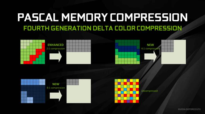 NVIDIA-GeForce-GTX1080-Founders-Edition-12