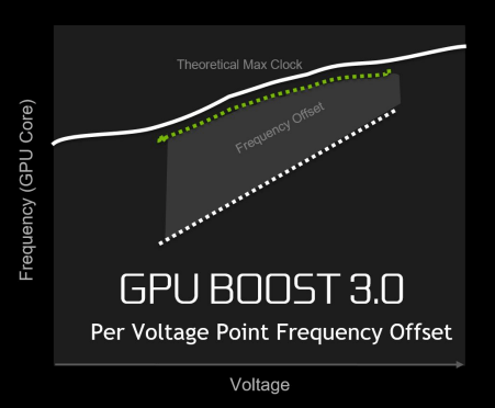 NVIDIA-GeForce-GTX1080-Founders-Edition-24