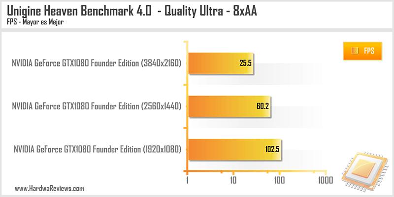 NVIDIA-GeForce-GTX1080-Founders-Edition-26