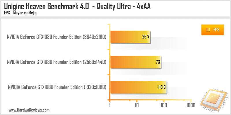 NVIDIA-GeForce-GTX1080-Founders-Edition-27