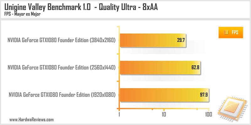 NVIDIA-GeForce-GTX1080-Founders-Edition-29
