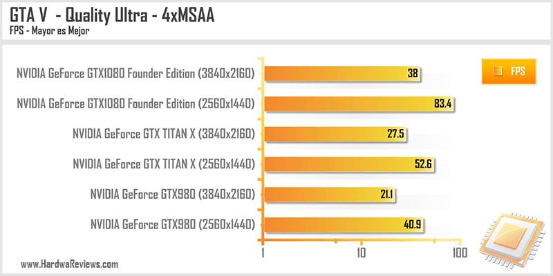 NVIDIA-GeForce-GTX1080-Founders-Edition-33