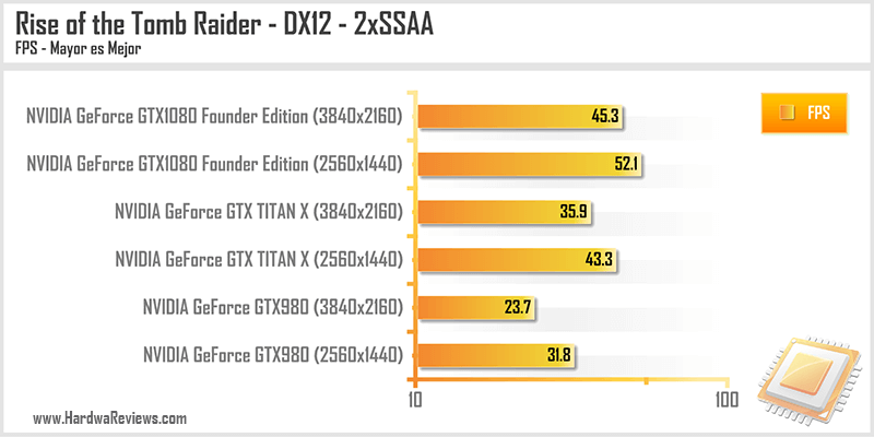 NVIDIA-GeForce-GTX1080-Founders-Edition-35