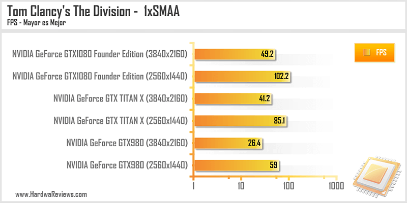 NVIDIA-GeForce-GTX1080-Founders-Edition-36
