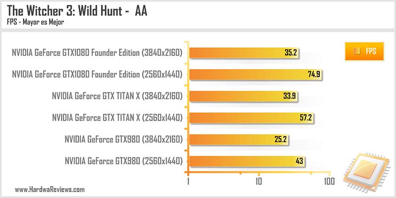NVIDIA-GeForce-GTX1080-Founders-Edition-37