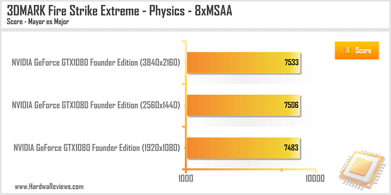 NVIDIA-GeForce-GTX1080-Founders-Edition-38
