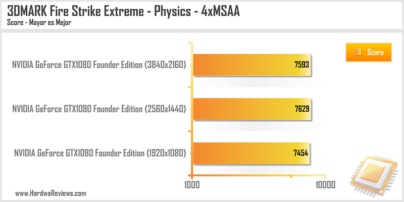 NVIDIA-GeForce-GTX1080-Founders-Edition-39