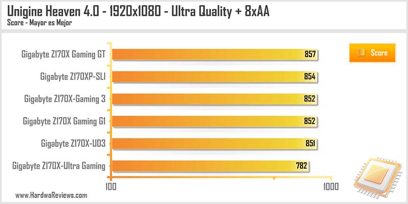 Gigabyte-Z170X-ULTRA-GAMING-18
