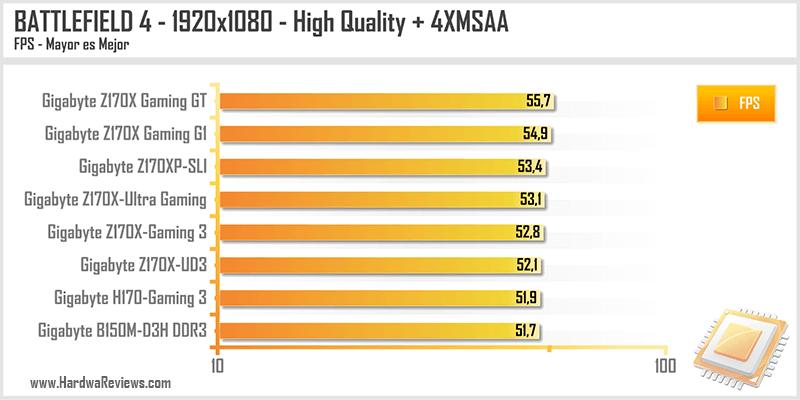 Gigabyte-B150M-D3H-DDR3-10