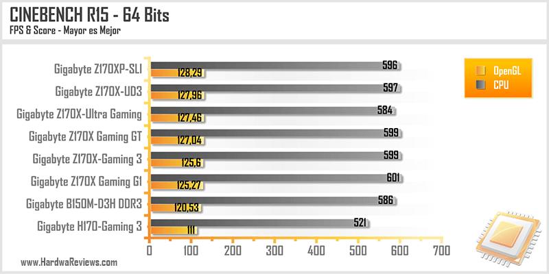 Gigabyte-B150M-D3H-DDR3-11