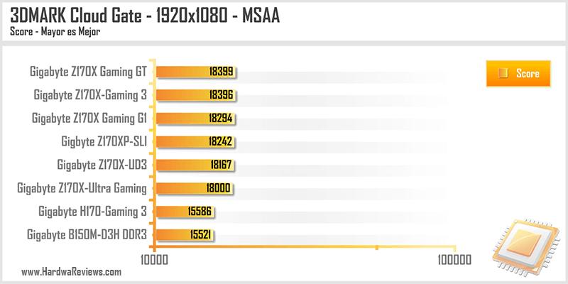Gigabyte-B150M-D3H-DDR3-12