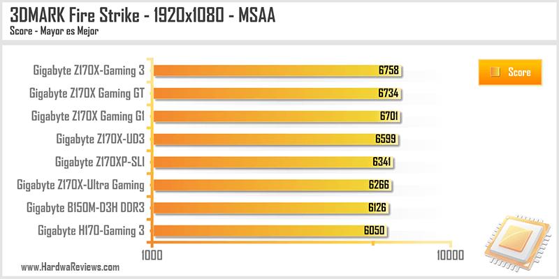 Gigabyte-B150M-D3H-DDR3-14