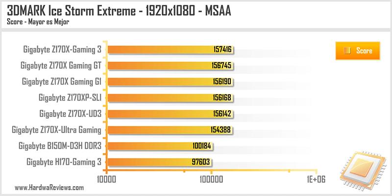 Gigabyte-B150M-D3H-DDR3-15