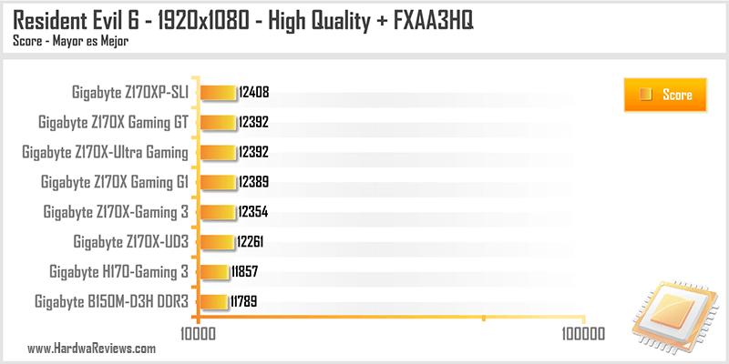 Gigabyte-B150M-D3H-DDR3-17