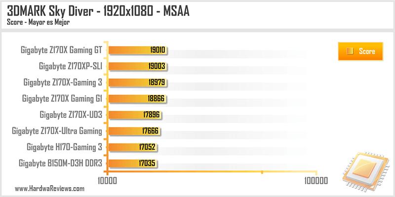 Gigabyte-B150M-D3H-DDR3-18