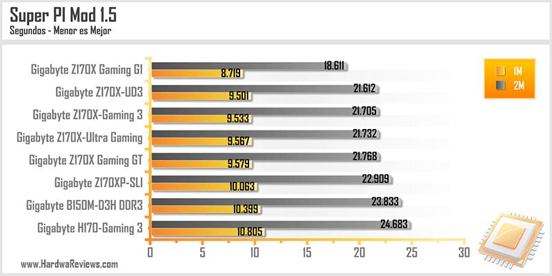 Gigabyte-B150M-D3H-DDR3-19