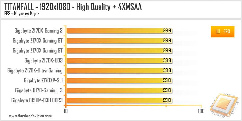 Gigabyte-B150M-D3H-DDR3-20