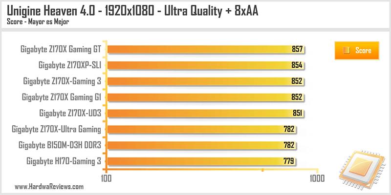 Gigabyte-B150M-D3H-DDR3-21
