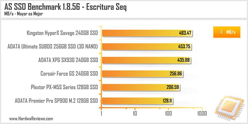 adata-ssd-su800-256gb-14