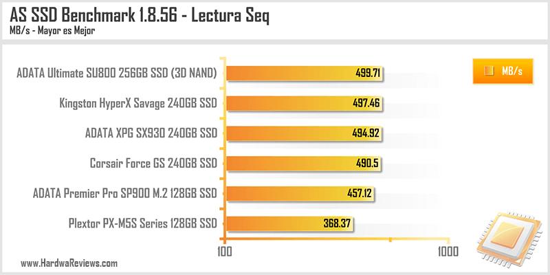 adata-ssd-su800-256gb-15
