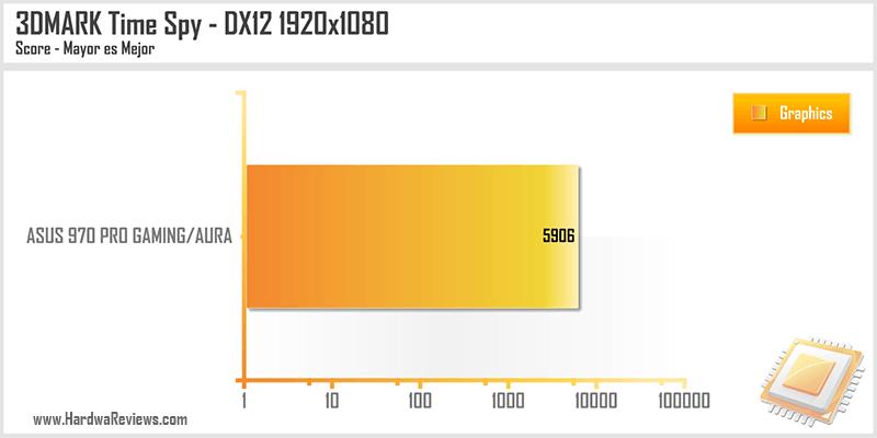 asus-970-pro-gaming-aura-27