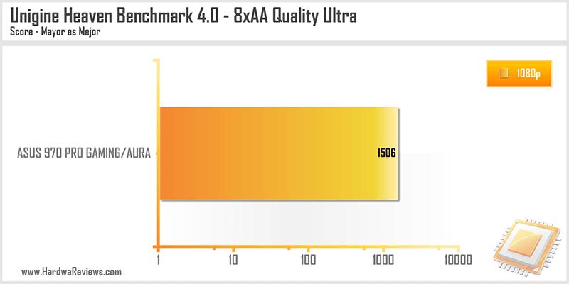 asus-970-pro-gaming-aura-30