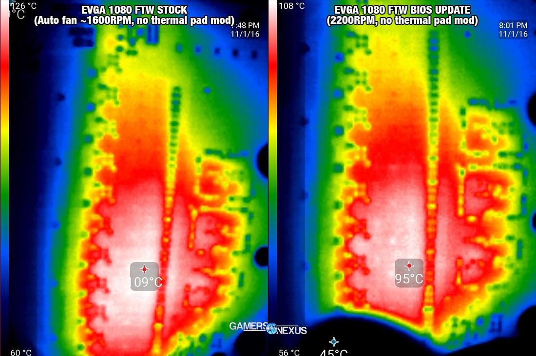 evga-gtx1080ftw-calentamiento-2