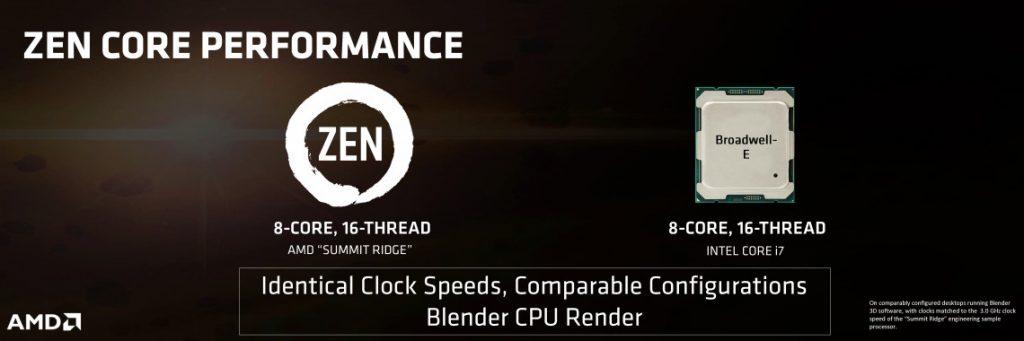 Zen de AMD