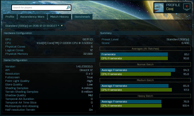 radeon rx490 687f-c1 resultados