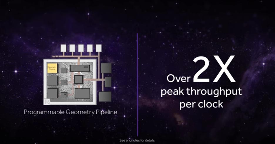 Arquitectura Vega AMD GPU