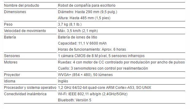 Panasonic presenta