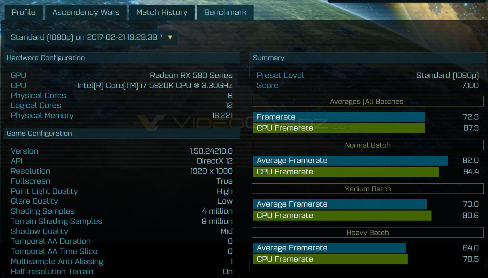 AMD RX580 Y RX560