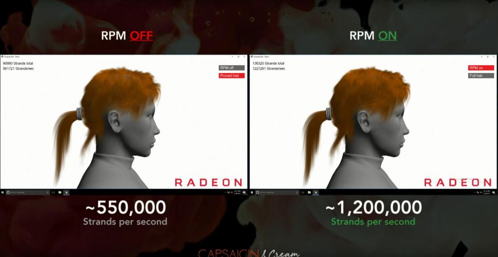 AMD ha