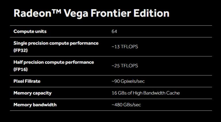 AMD finalmente
