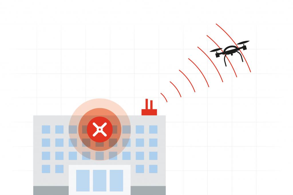 Drone Terminología de Seguridad 102