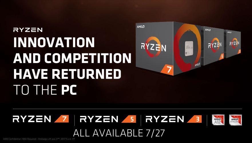 AMD presentó