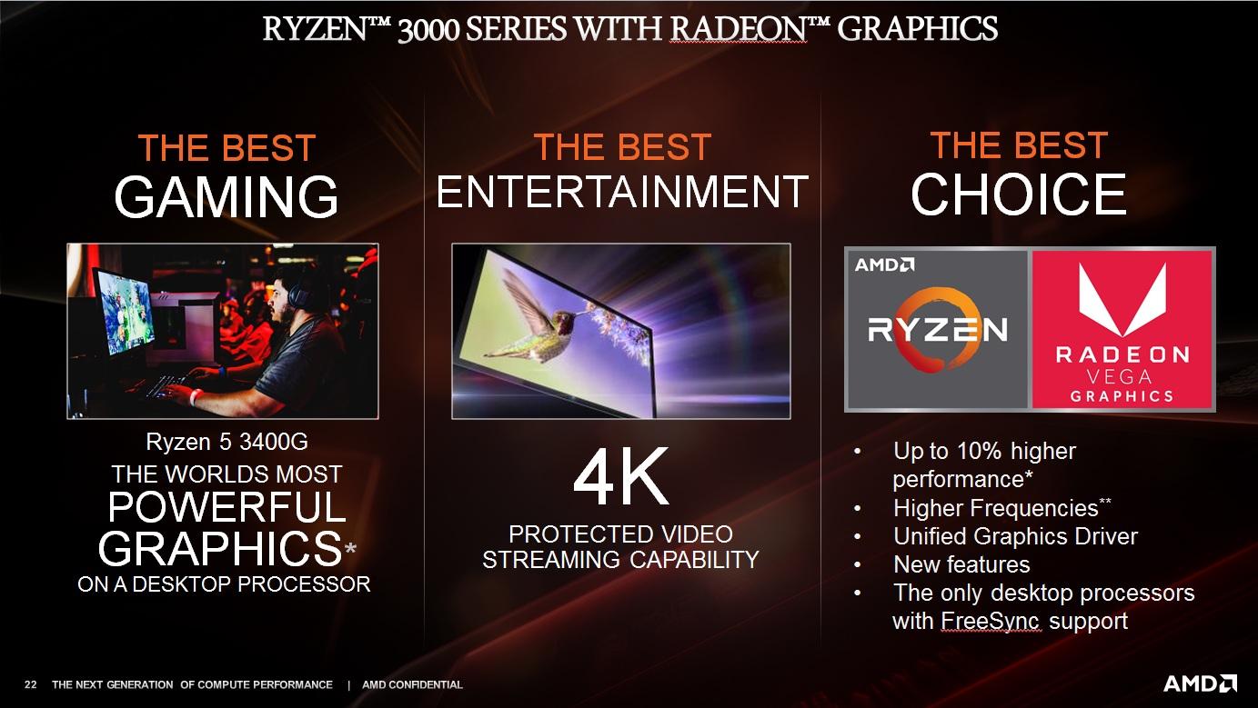 AMD presenta oficialmente en México la nueva generación de