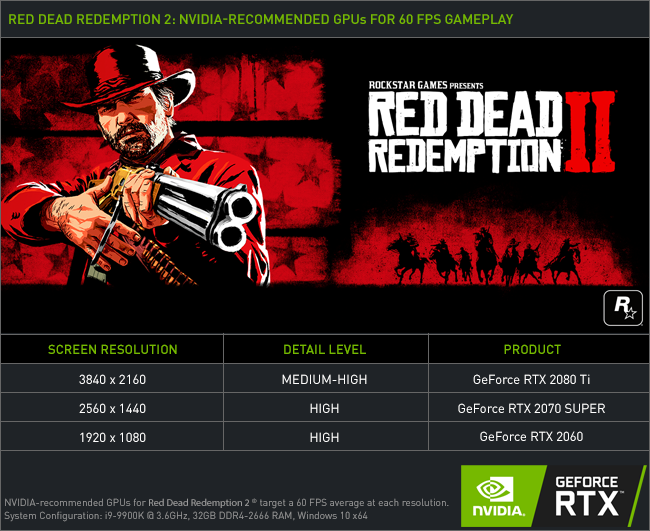 Red Dead Redemption NVIDIA